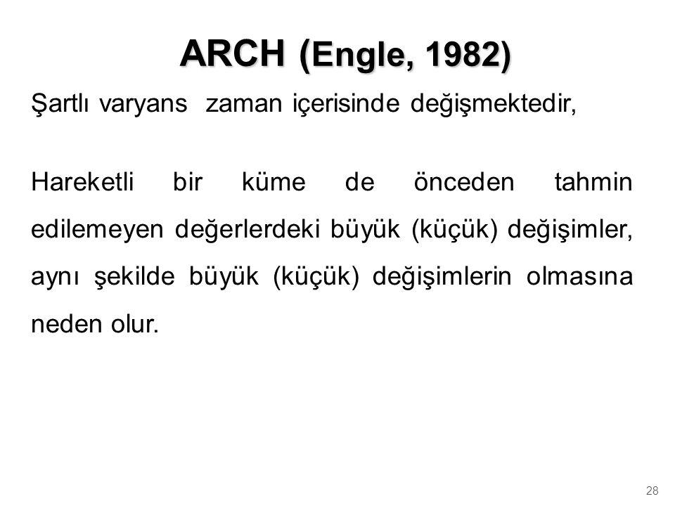 27 Otoregresif Koşullu Farklı Varyans Modeli(ARCH)