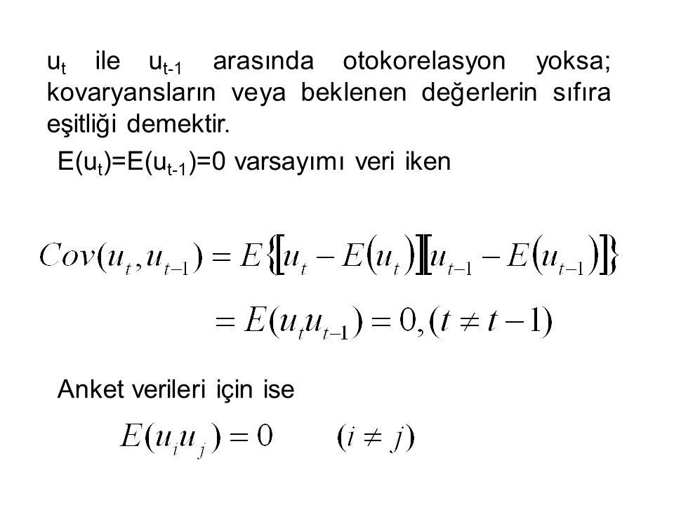 Otokorelasyon, anakütle hata terimi u t serisi ile ilgili bir konudur. u t hata teriminin birbirini izleyen değerleri arasında ilişki olması demektir.