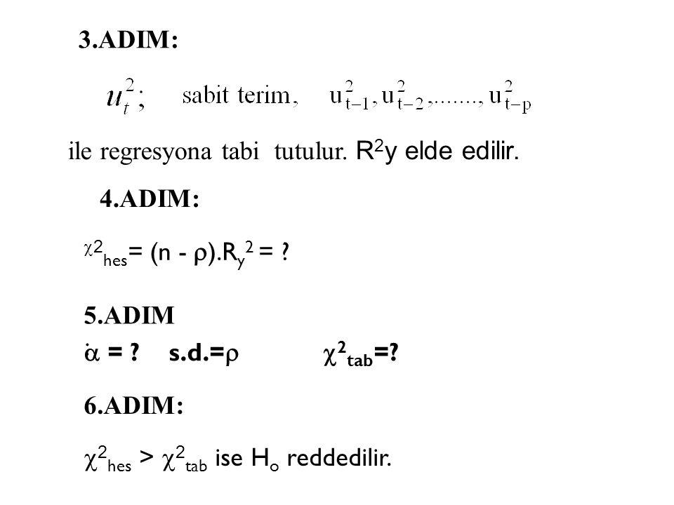 H 0 :  1 =  2 =……..=  p = 0 hipotezini test edebilmek için aşağıdaki adımlar takip edilir. TEST AŞAMALARI 1.ADIM modeli tahmin edilir. 2.ADIM: Hata