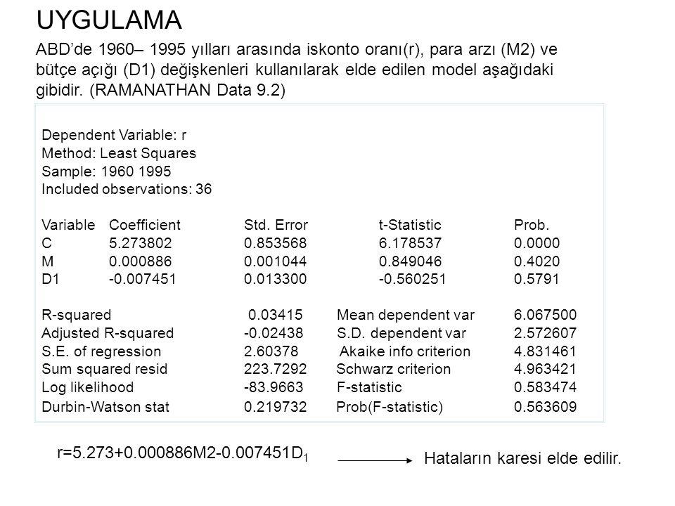 4.ADIM: 5.ADIM :  = ?s.d.=  2 tab =? 6.ADIM:  2 hes >  2 tab ise H o reddedilir. 3.ADIM: ile regresyona tabi tutulur. R 2 y elde edilir.  2 hes