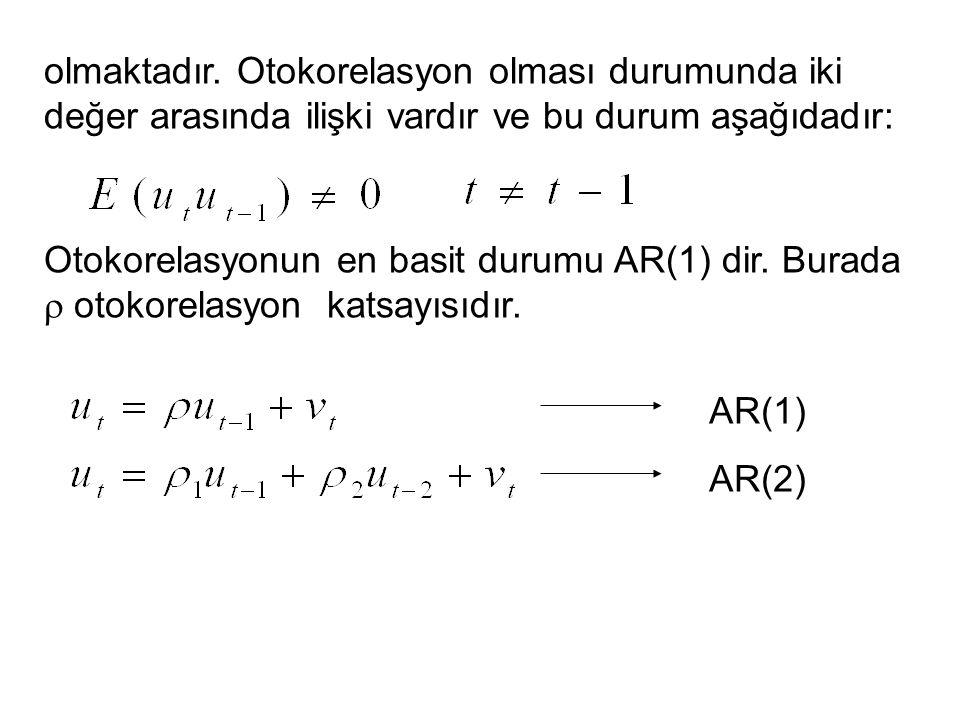 u t ile u t-1 arasında otokorelasyon yoksa; kovaryansların veya beklenen değerlerin sıfıra eşitliği demektir. E(u t )=E(u t-1 )=0 varsayımı veri iken