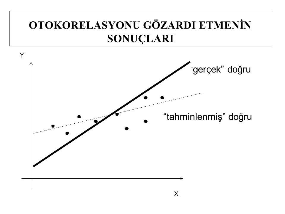 OTOKORELASYON İLE KARŞILAŞILAN DURUMLAR Modele Bazı Bağımsız Değişkenlerin Alınmaması Modelin Matematiksel Biçiminin Yanlış Seçilmesi, Bağımlı Değişke