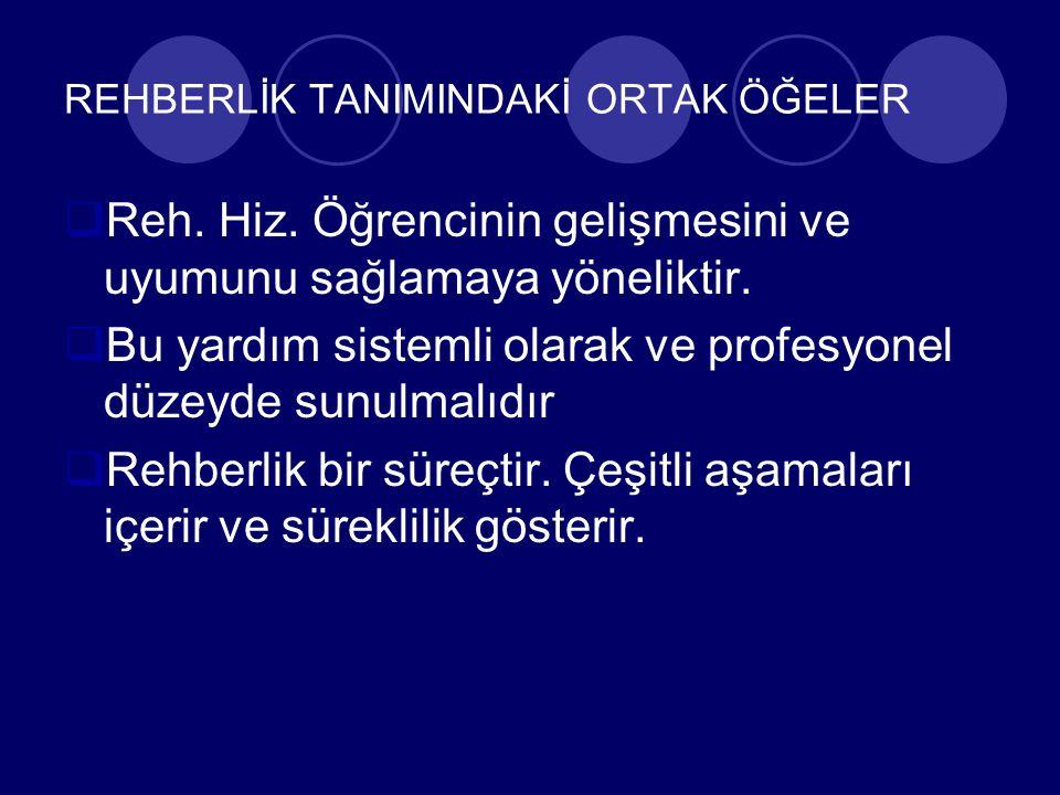 REHBERLİK TANIMINDAKİ ORTAK ÖĞELER  Reh.Hiz.