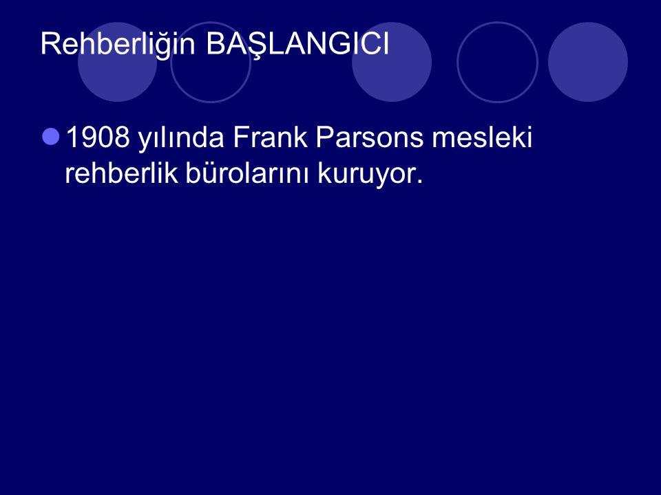 Rehberliğin BAŞLANGICI 1908 yılında Frank Parsons mesleki rehberlik bürolarını kuruyor.