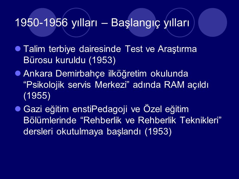Geçmişten günümüze İlk çalışmalar 1950'li yıllarda başlamakla birlikte 1970'li yıllarda önem kazanmıştır.