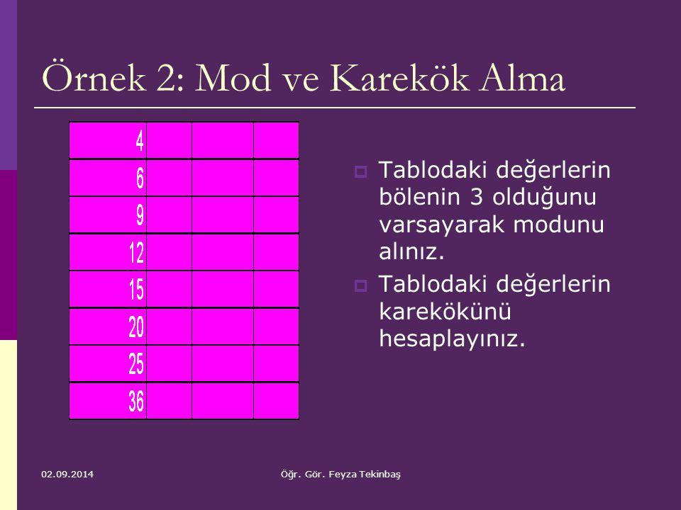 02.09.2014Öğr. Gör. Feyza Tekinbaş Örnek 2: Mod ve Karekök Alma  Tablodaki değerlerin bölenin 3 olduğunu varsayarak modunu alınız.  Tablodaki değerl