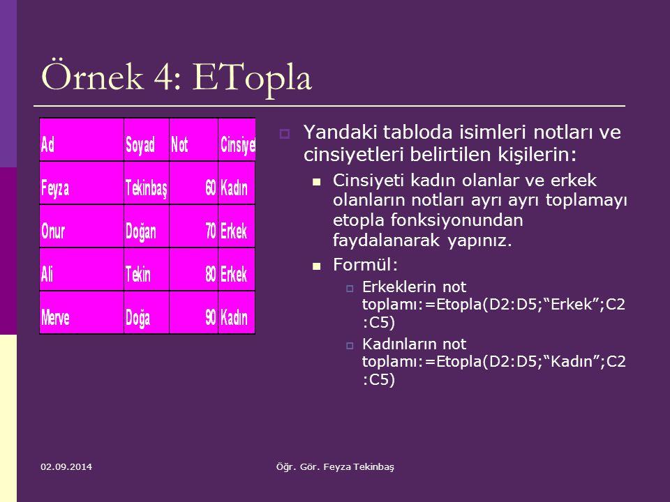 02.09.2014Öğr. Gör. Feyza Tekinbaş Örnek 4: ETopla  Yandaki tabloda isimleri notları ve cinsiyetleri belirtilen kişilerin: Cinsiyeti kadın olanlar ve