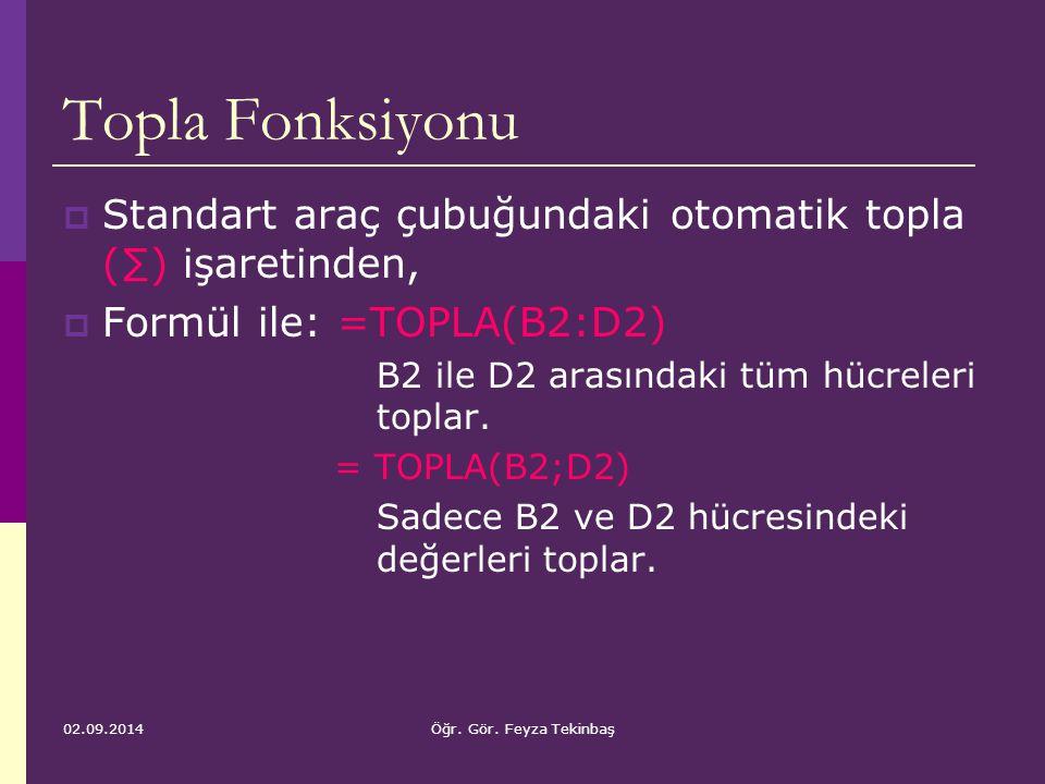 02.09.2014Öğr. Gör. Feyza Tekinbaş Topla Fonksiyonu  Standart araç çubuğundaki otomatik topla (∑) işaretinden,  Formül ile: =TOPLA(B2:D2) B2 ile D2