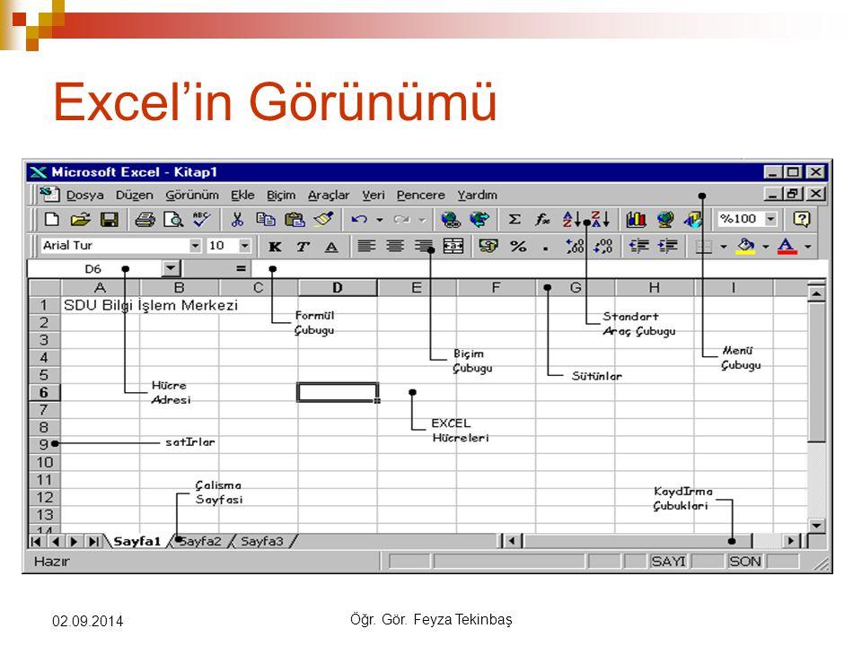 Öğr. Gör. Feyza Tekinbaş 02.09.2014 Excel'in Görünümü