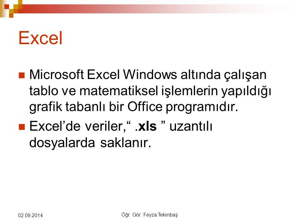Öğr. Gör. Feyza Tekinbaş 02.09.2014 Excel Microsoft Excel Windows altında çalışan tablo ve matematiksel işlemlerin yapıldığı grafik tabanlı bir Office
