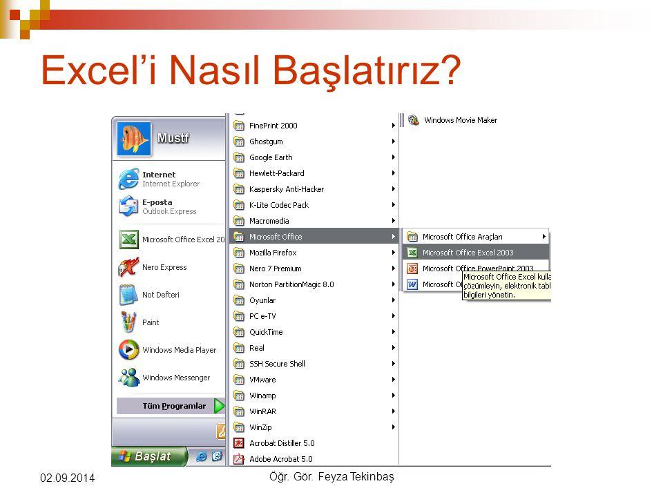 Öğr. Gör. Feyza Tekinbaş 02.09.2014 Excel'i Nasıl Başlatırız?