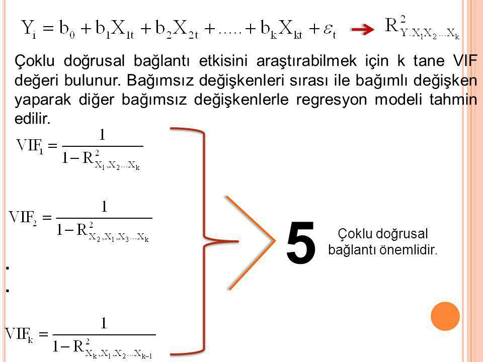 12 1.Varyans Büyütme Modeli:  Varyans büyütme faktörü; parametre tahminlerinin ve varyanslarının çoklu doğrusal bağlantı nedeni ile gerçek değerlerin