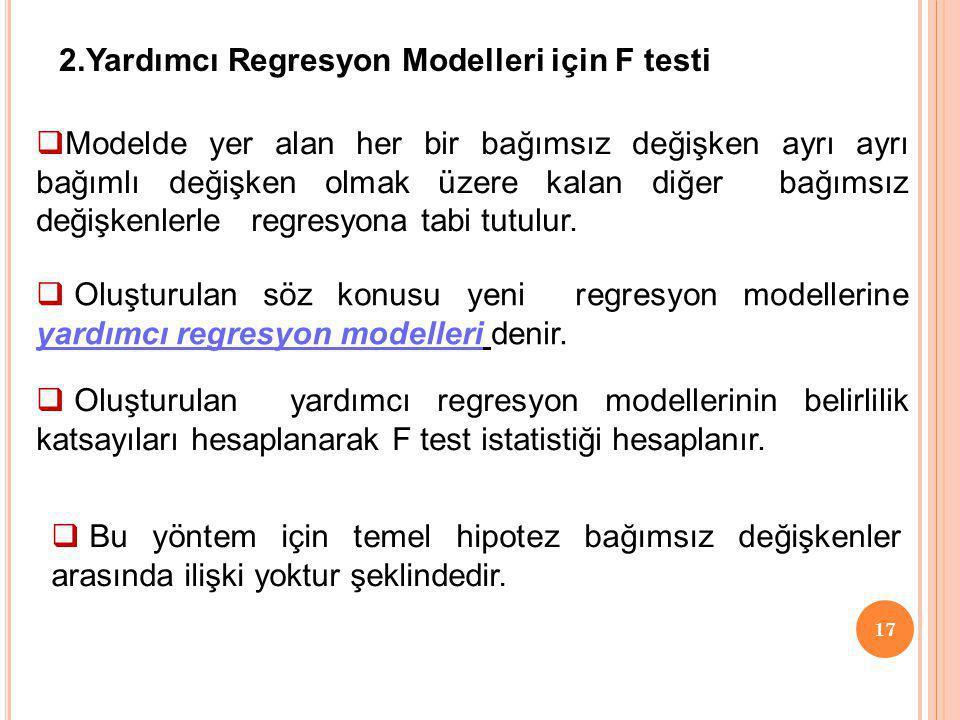 16 Bu verilerden elde edilen model; Bağımsız değişkenleri sırası ile bağımlı değişken yaparak diğer bağımsız değişkenlerle regresyon modeli tahmin edi