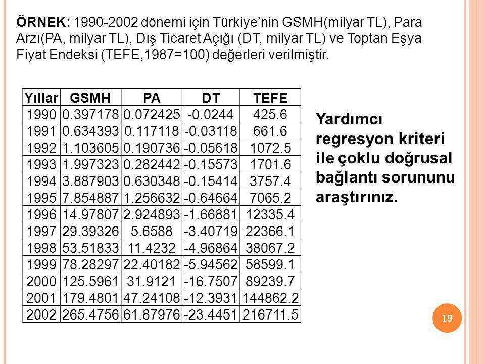 18.... k: Esas modelin tahmin edilen katsayı sayısı Test istatistiği yukarıdaki her denklem için hesaplanır. R2R2 R2R2 R2R2