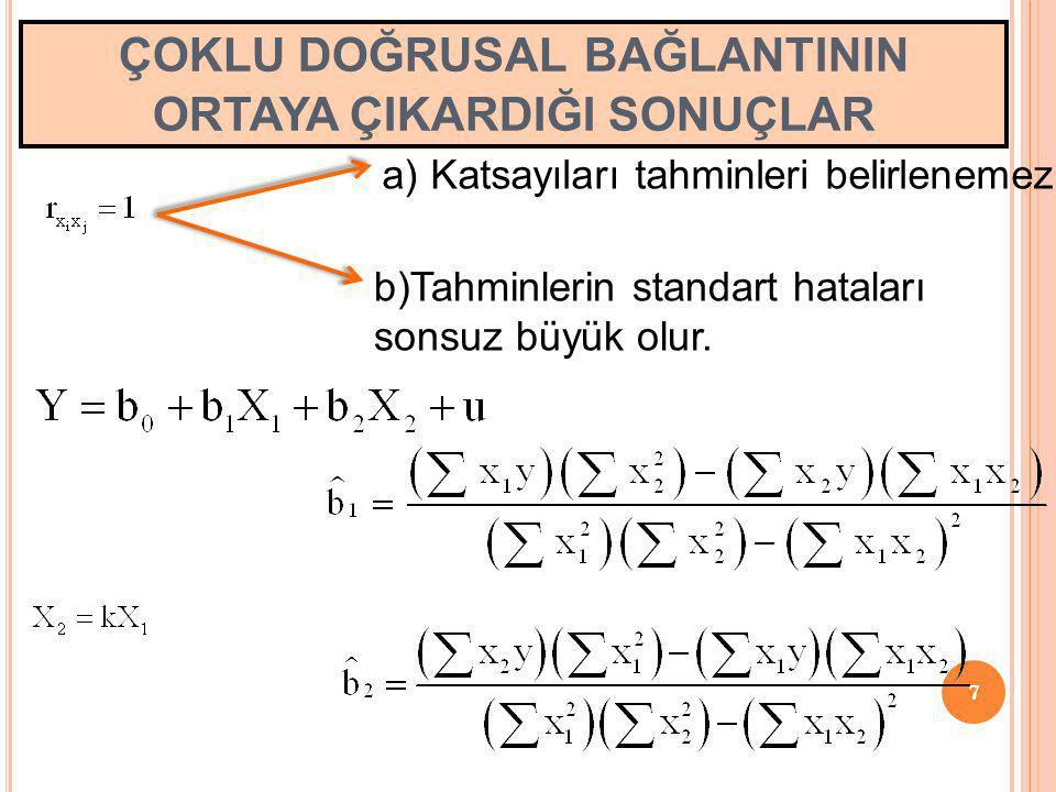 a) Katsayıları tahminleri belirlenemez.b)Tahminlerin standart hataları sonsuz büyük olur.