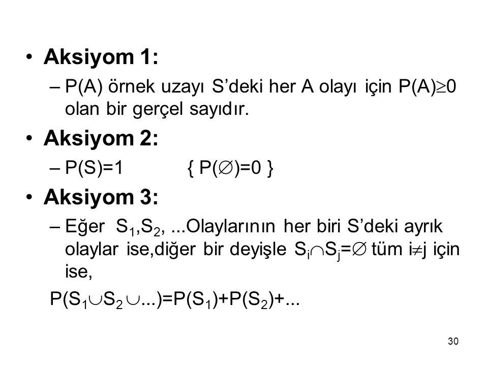 30 Aksiyom 1: –P(A) örnek uzayı S'deki her A olayı için P(A)  0 olan bir gerçel sayıdır. Aksiyom 2: –P(S)=1 { P(  )=0 } Aksiyom 3: –Eğer S 1,S 2,...