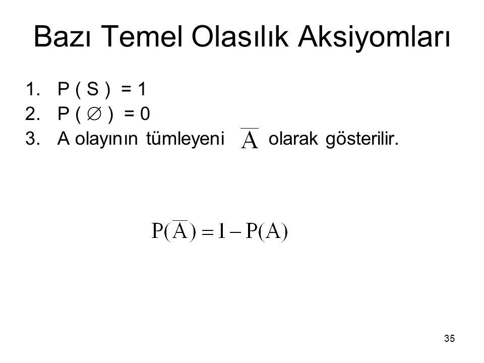 35 Bazı Temel Olasılık Aksiyomları 1.P ( S ) = 1 2.P (  ) = 0 3.A olayının tümleyeni olarak gösterilir.