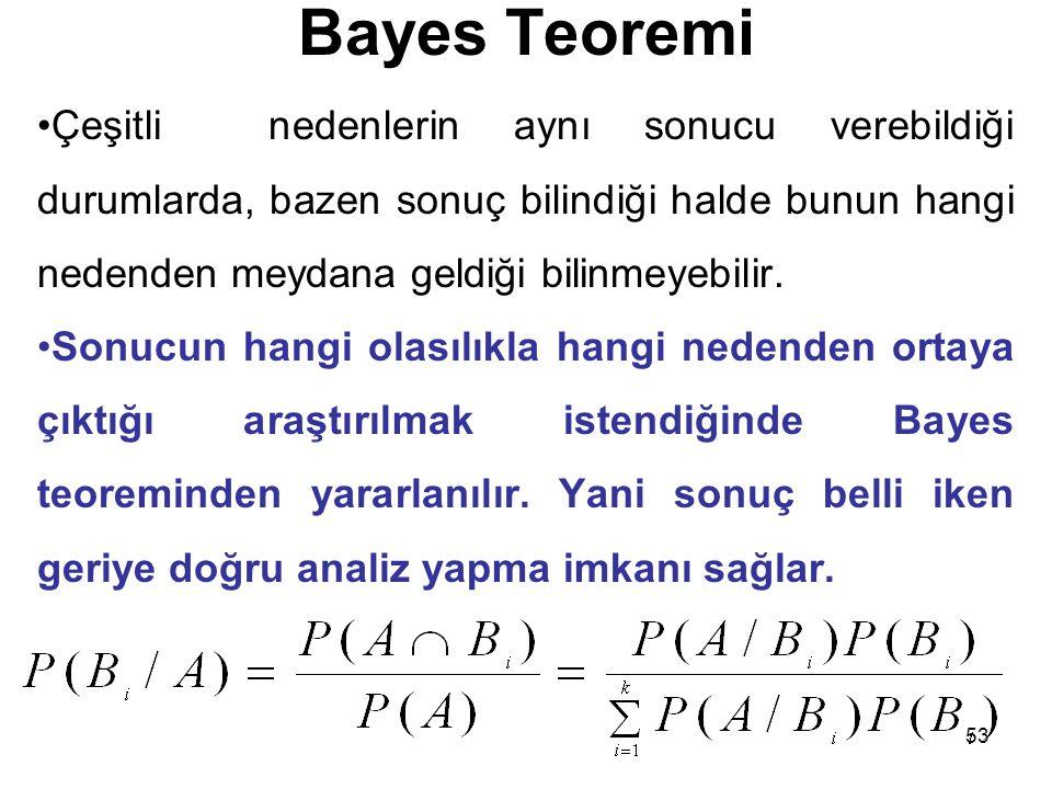 53 Bayes Teoremi Çeşitli nedenlerin aynı sonucu verebildiği durumlarda, bazen sonuç bilindiği halde bunun hangi nedenden meydana geldiği bilinmeyebili