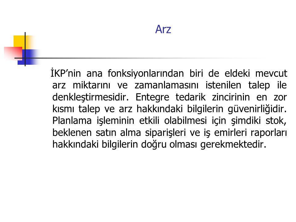 Arz İKP'nin ana fonksiyonlarından biri de eldeki mevcut arz miktarını ve zamanlamasını istenilen talep ile denkleştirmesidir.