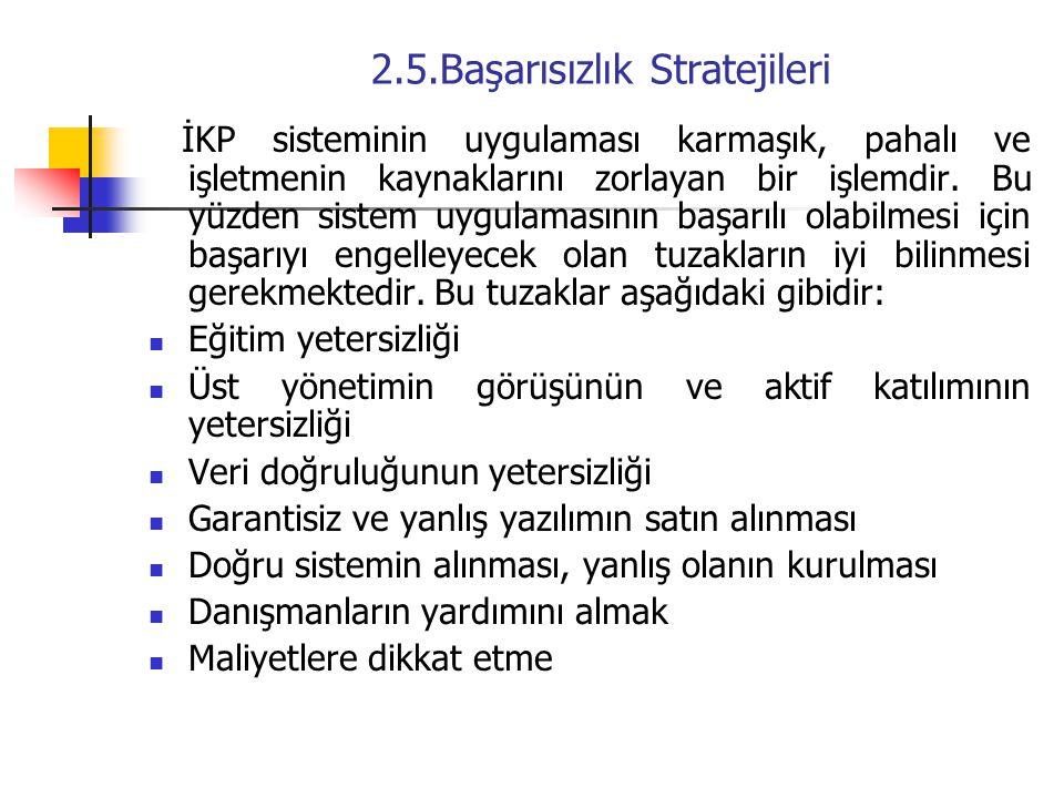 2.5.Başarısızlık Stratejileri İKP sisteminin uygulaması karmaşık, pahalı ve işletmenin kaynaklarını zorlayan bir işlemdir.