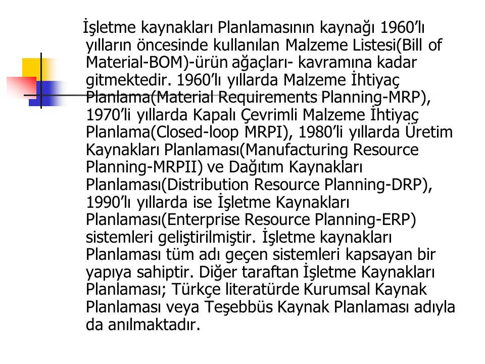 İşletme kaynakları Planlamasının kaynağı 1960'lı yılların öncesinde kullanılan Malzeme Listesi(Bill of Material-BOM)-ürün ağaçları- kavramına kadar gitmektedir.