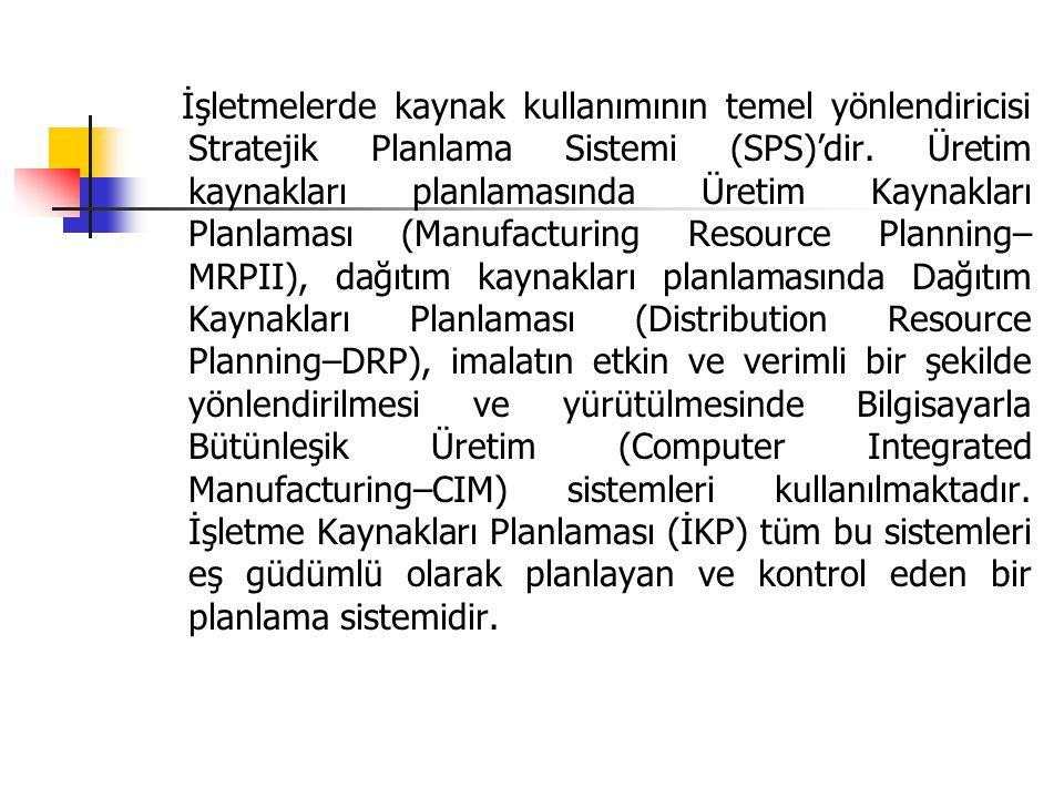 İşletmelerde kaynak kullanımının temel yönlendiricisi Stratejik Planlama Sistemi (SPS)'dir.