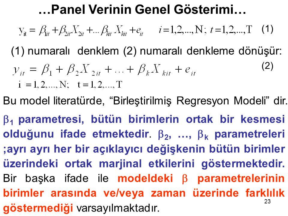 """23 …Panel Verinin Genel Gösterimi… (1) (2) (1) numaralı denklem (2) numaralı denkleme dönüşür: Bu model literatürde, """"Birleştirilmiş Regresyon Modeli"""""""