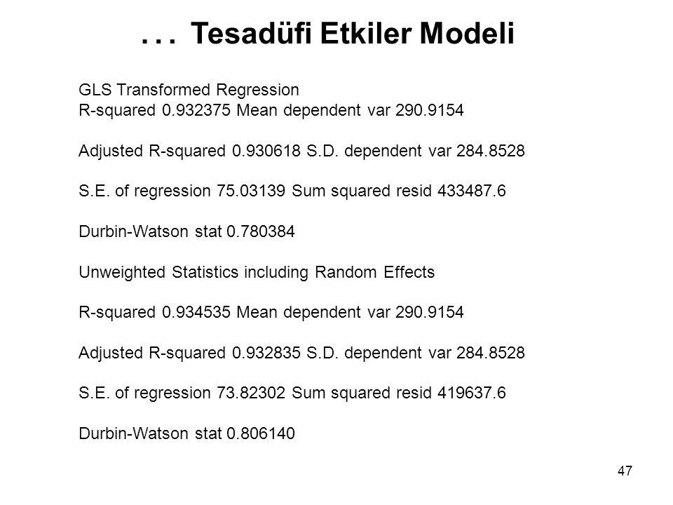 47 GLS Transformed Regression R-squared 0.932375 Mean dependent var 290.9154 Adjusted R-squared 0.930618 S.D. dependent var 284.8528 S.E. of regressio
