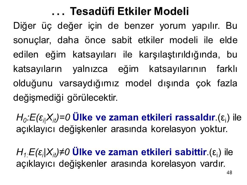 48 Diğer üç değer için de benzer yorum yapılır. Bu sonuçlar, daha önce sabit etkiler modeli ile elde edilen eğim katsayıları ile karşılaştırıldığında,