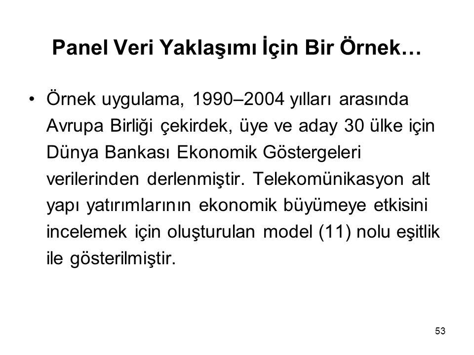 53 Panel Veri Yaklaşımı İçin Bir Örnek… Örnek uygulama, 1990–2004 yılları arasında Avrupa Birliği çekirdek, üye ve aday 30 ülke için Dünya Bankası Eko