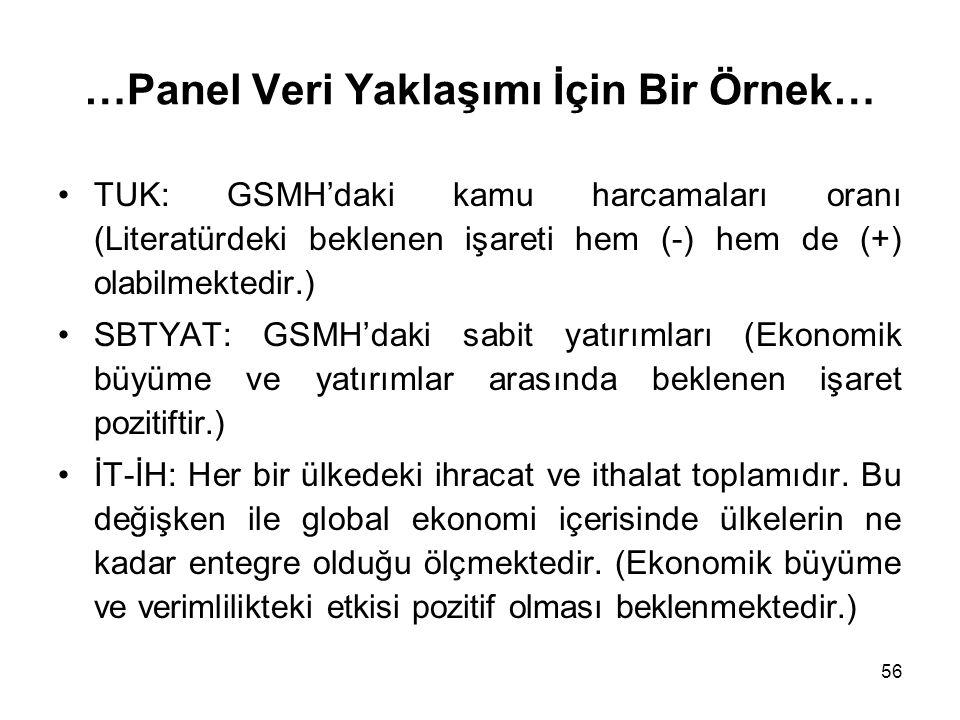 56 …Panel Veri Yaklaşımı İçin Bir Örnek… TUK: GSMH'daki kamu harcamaları oranı (Literatürdeki beklenen işareti hem (-) hem de (+) olabilmektedir.) SBT