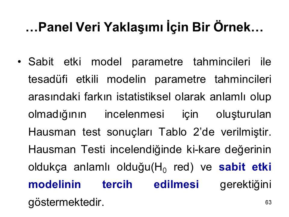 63 …Panel Veri Yaklaşımı İçin Bir Örnek… Sabit etki model parametre tahmincileri ile tesadüfi etkili modelin parametre tahmincileri arasındaki farkın istatistiksel olarak anlamlı olup olmadığının incelenmesi için oluşturulan Hausman test sonuçları Tablo 2'de verilmiştir.