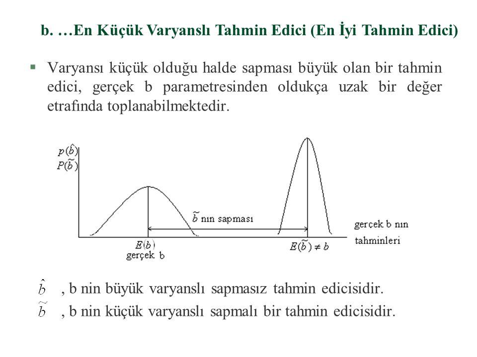 §Varyansı küçük olduğu halde sapması büyük olan bir tahmin edici, gerçek b parametresinden oldukça uzak bir değer etrafında toplanabilmektedir., b nin büyük varyanslı sapmasız tahmin edicisidir., b nin küçük varyanslı sapmalı bir tahmin edicisidir.