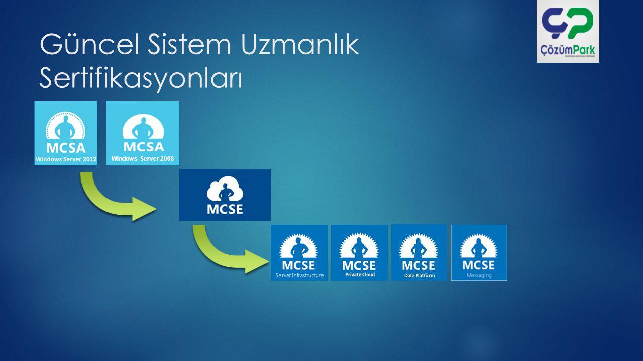 Güncel Sistem Uzmanlık Sertifikasyonları Windows Server 2008