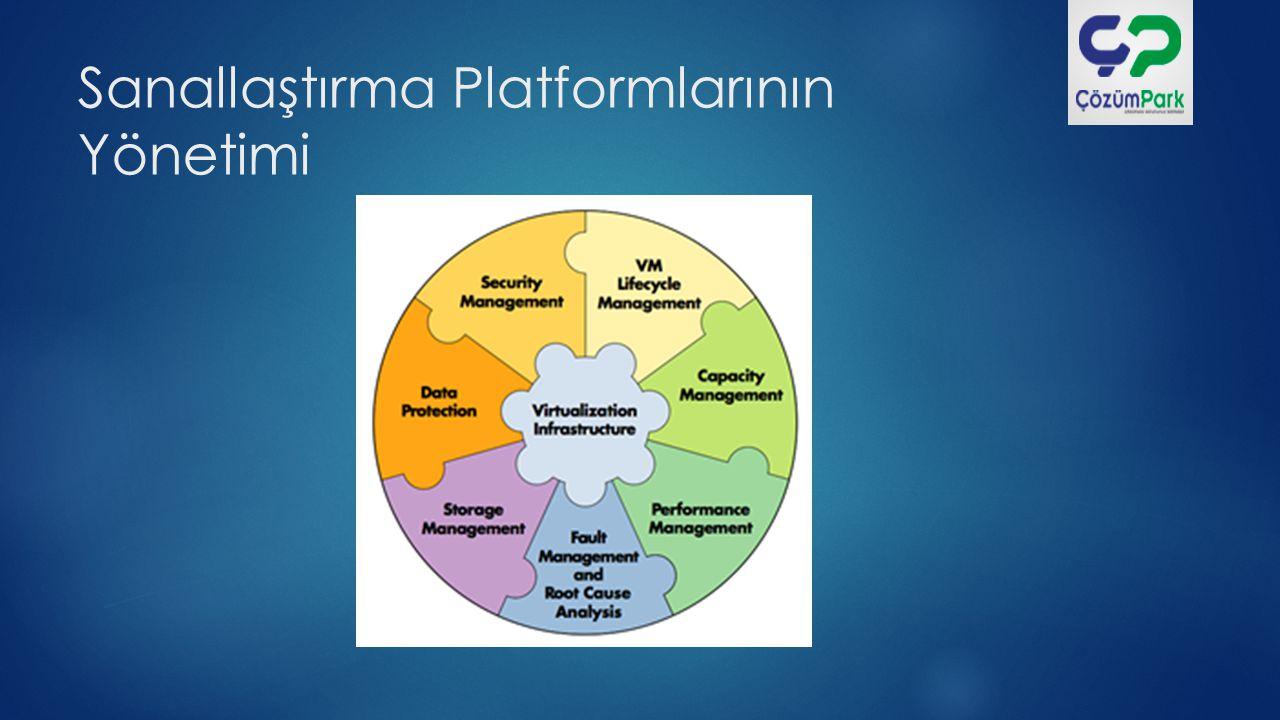 Sanallaştırma Platformlarının Yönetimi