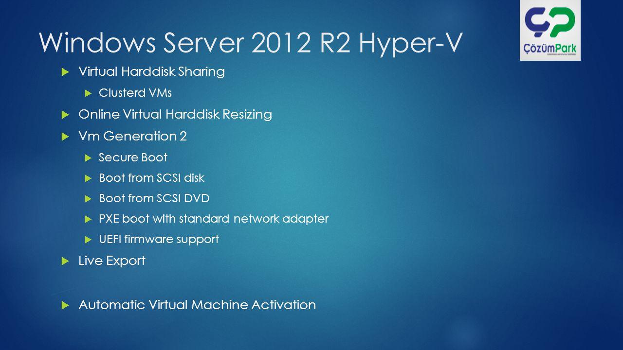 Windows Server 2012 R2 Hyper-V  Virtual Harddisk Sharing  Clusterd VMs  Online Virtual Harddisk Resizing  Vm Generation 2  Secure Boot  Boot fro