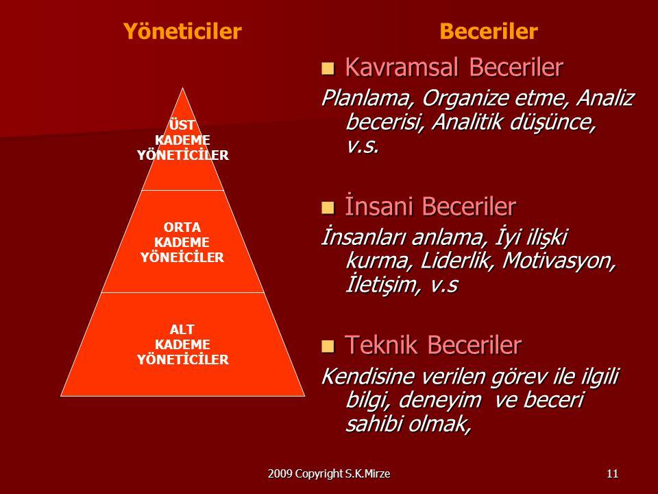 2009 Copyright S.K.Mirze11 Kavramsal Beceriler Kavramsal Beceriler Planlama, Organize etme, Analiz becerisi, Analitik düşünce, v.s. İnsani Beceriler İ