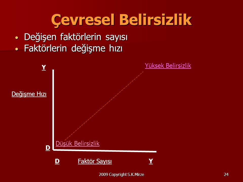 2009 Copyright S.K.Mirze24 Çevresel Belirsizlik Değişen faktörlerin sayısı Değişen faktörlerin sayısı Faktörlerin değişme hızı Faktörlerin değişme hız