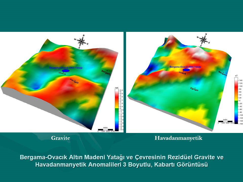 Bergama-Ovacık Altın Madeni Yatağı ve Çevresinin Rezidüel Gravite ve Havadanmanyetik Anomalileri 3 Boyutlu, Kabartı Görüntüsü GraviteHavadanmanyetik