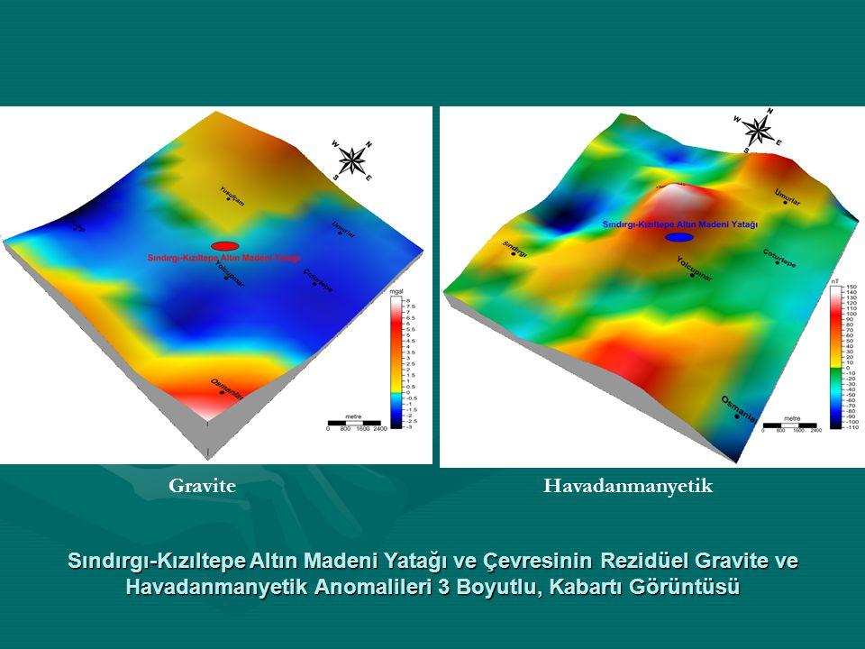 Sındırgı-Kızıltepe Altın Madeni Yatağı ve Çevresinin Rezidüel Gravite ve Havadanmanyetik Anomalileri 3 Boyutlu, Kabartı Görüntüsü GraviteHavadanmanyet