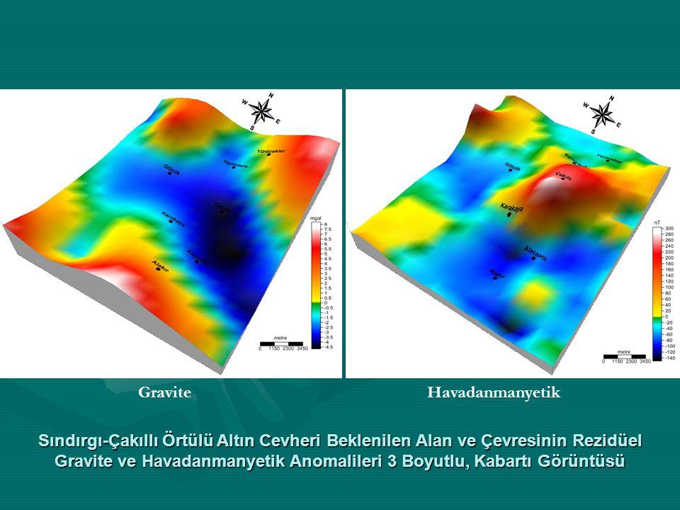 Sındırgı-Çakıllı Örtülü Altın Cevheri Beklenilen Alan ve Çevresinin Rezidüel Gravite ve Havadanmanyetik Anomalileri 3 Boyutlu, Kabartı Görüntüsü Gravi