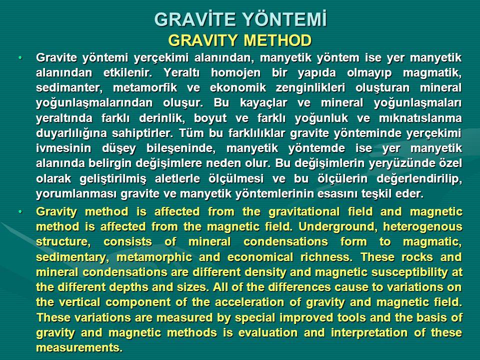GRAVİTE YÖNTEMİ GRAVITY METHOD Gravite yöntemi yerçekimi alanından, manyetik yöntem ise yer manyetik alanından etkilenir.