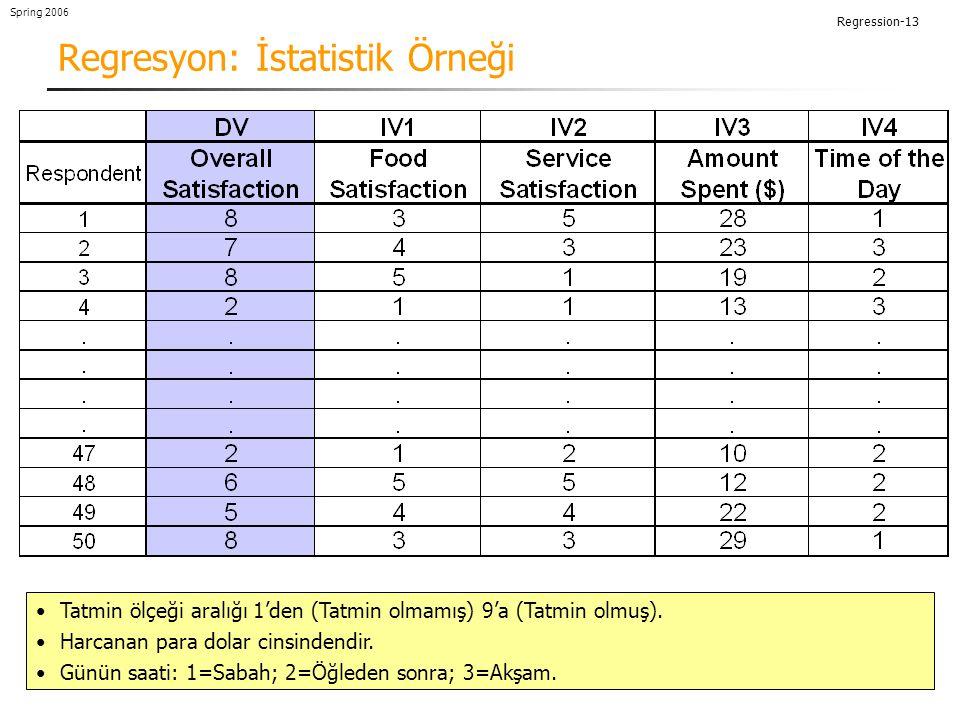 Regression-13 Spring 2006 Regresyon: İstatistik Örneği Tatmin ölçeği aralığı 1'den (Tatmin olmamış) 9'a (Tatmin olmuş).