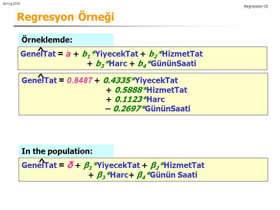 Regression-15 Spring 2006 Regresyon Örneği GenelTat = a + b 1 *YiyecekTat + b 2 *HizmetTat + b 3 *Harc + b 4 *GününSaati ^ GenelTat = δ + β 1 *YiyecekTat + β 2 *HizmetTat + β 3 *Harc+ β 4 *Günün Saati ^ Örneklemde: In the population: GenelTat = 0.8487 + 0.4335*YiyecekTat + 0.5888*HizmetTat + 0.1123*Harc – 0.2697*GününSaati ^