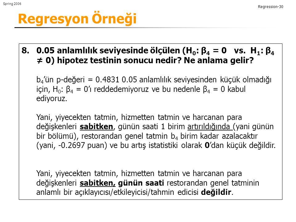 Regression-30 Spring 2006 Regresyon Örneği 8.0.05 anlamlılık seviyesinde ölçülen (H 0 : β 4 = 0 vs.