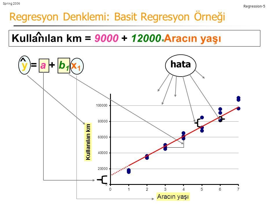 Regression-5 Spring 2006 Regresyon Denklemi: Basit Regresyon Örneği y = a + b 1 x 1 Kullanılan km = 9000 + 12000 * Aracın yaşı hata ^ ^