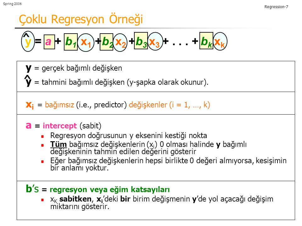 Regression-8 Spring 2006 Çoklu Regresyon Örneği y = a + b 1 x 1 +b 2 x 2 + b 3 x 3 +..
