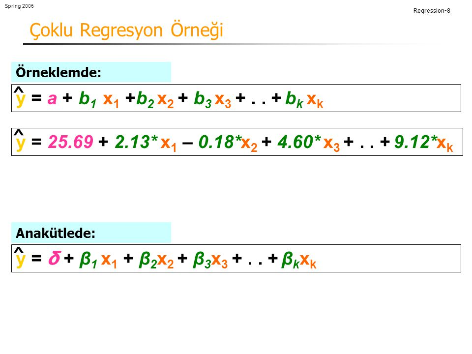 Regression-19 Spring 2006 Measures of significance of individual relationships 1)Intercept katsayısı = a nın örneklem tahmini.