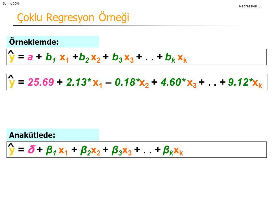 Regression-8 Spring 2006 Çoklu Regresyon Örneği y = a + b 1 x 1 +b 2 x 2 + b 3 x 3 +..