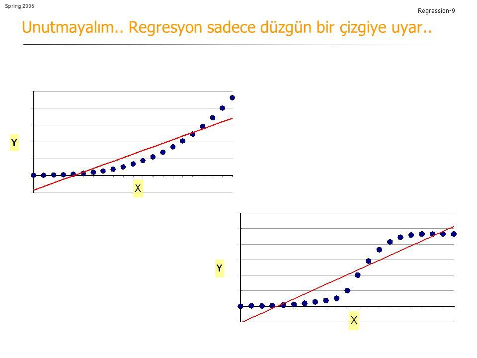 Regression-9 Spring 2006 Unutmayalım.. Regresyon sadece düzgün bir çizgiye uyar..